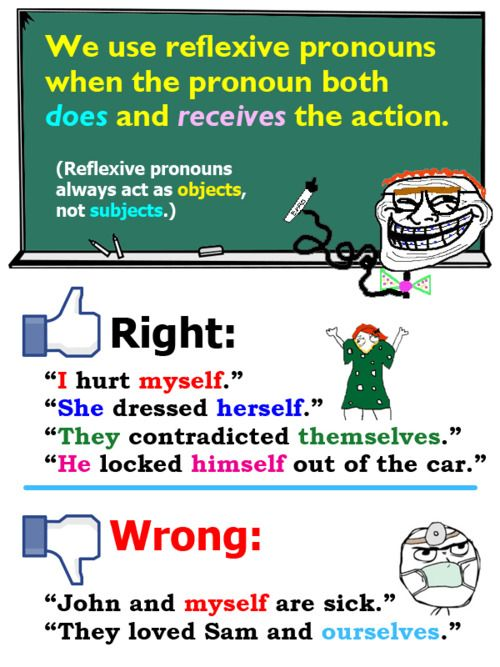 Reflexive pronouns on Pinterest : Word Sorts, 2nd Grades ...