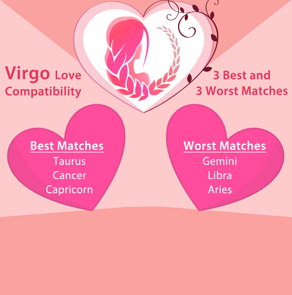 Virgo and Taurus