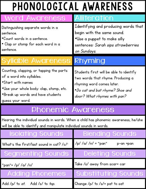 Sarah\'s First Grade Snippets: All about Phonemic Awareness   TpT ...
