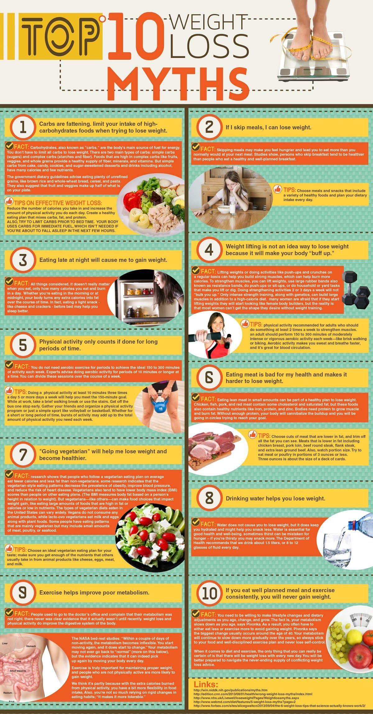Vitamin e lose weight