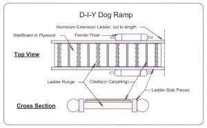 D I Y Dog Ramp A D I Y Dog Ramp Dog Ramp Dog Boat Ramp