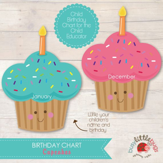 Busy Little Bugs Cupcake Birthday Chart For Teachers