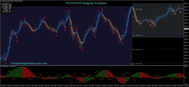 Hft forex strategies resources waitforexpectationswithtimeout objective correlative