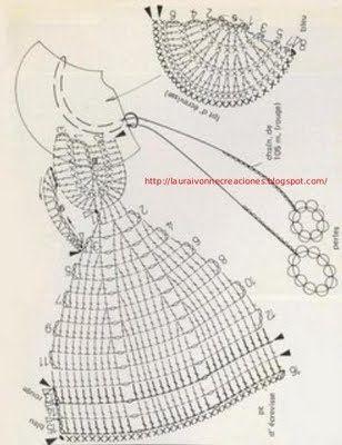 Crochet doll diagram only