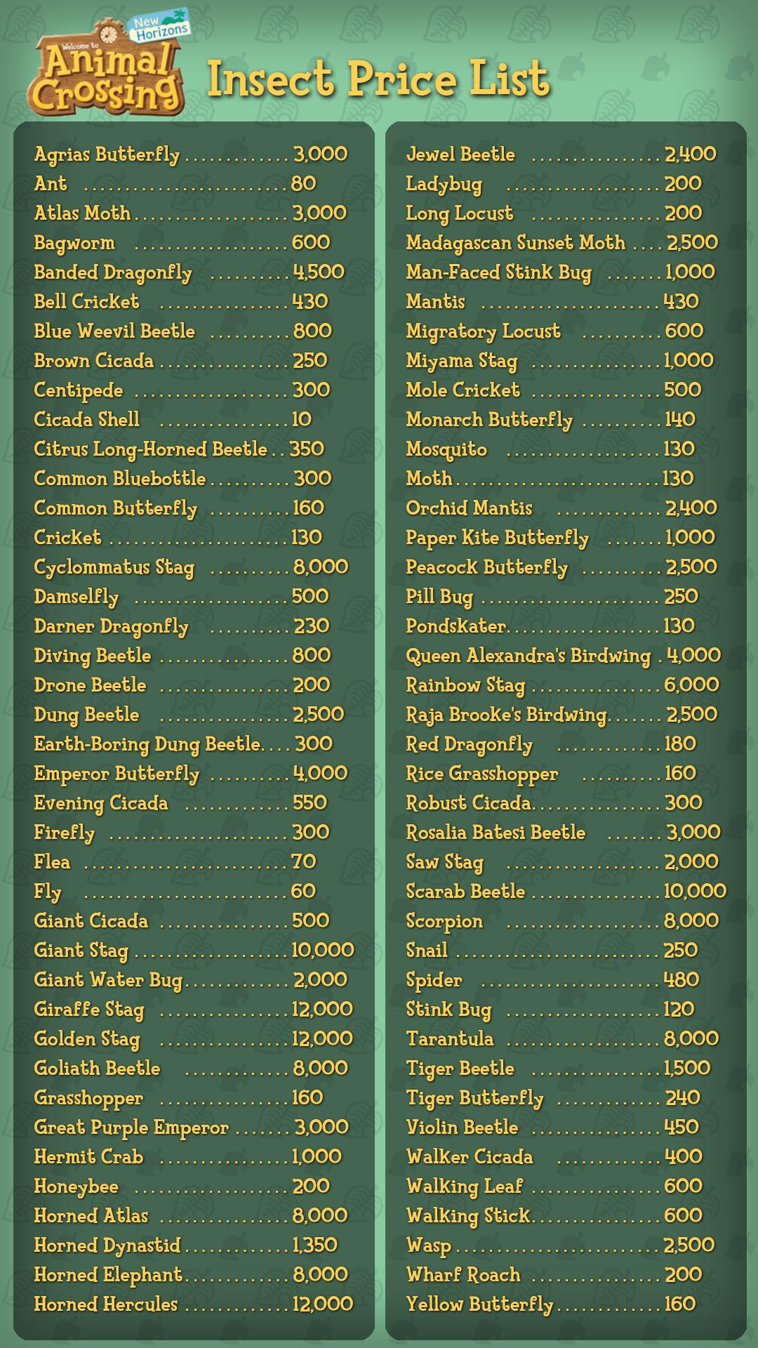 Animal Crossing New Horizons Patterns