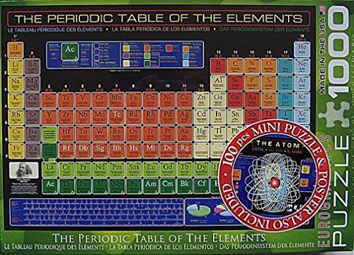 Eurographics the periodic table of the elements 1000 piece jigsaw eurographics the periodic table of the elements 1000 piece jigsaw puzzle eurographics http urtaz Choice Image