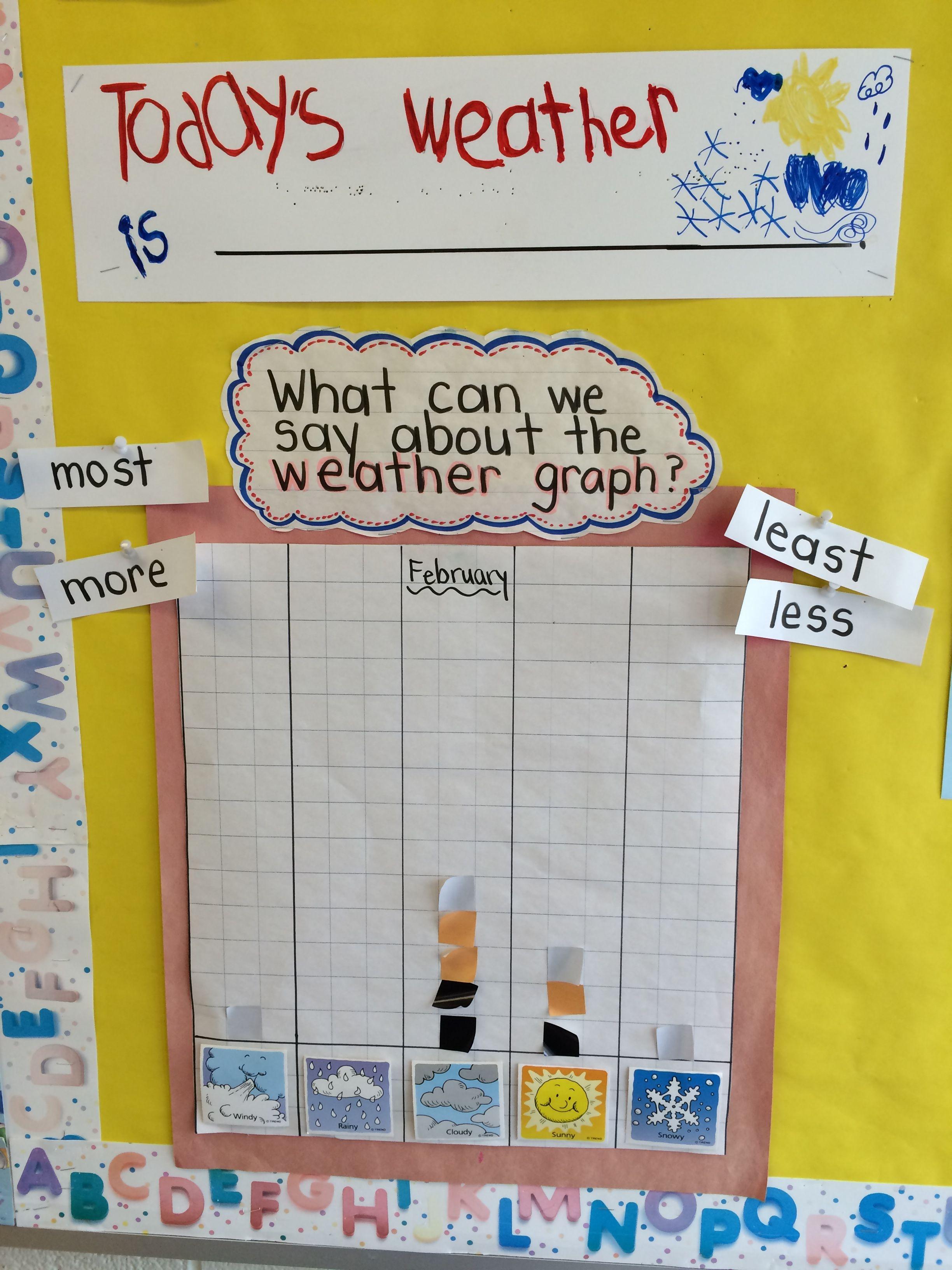Pin By Valerie Anne S On Kindergarten