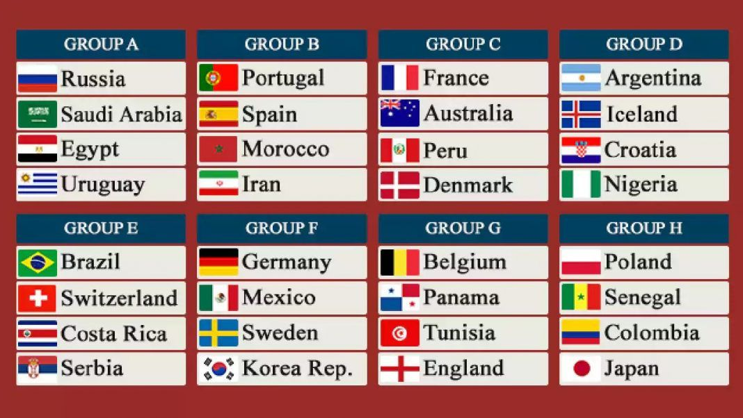 2018 Fifa Football World Cup Points Table World Cup Groups World Cup Brazil Germany