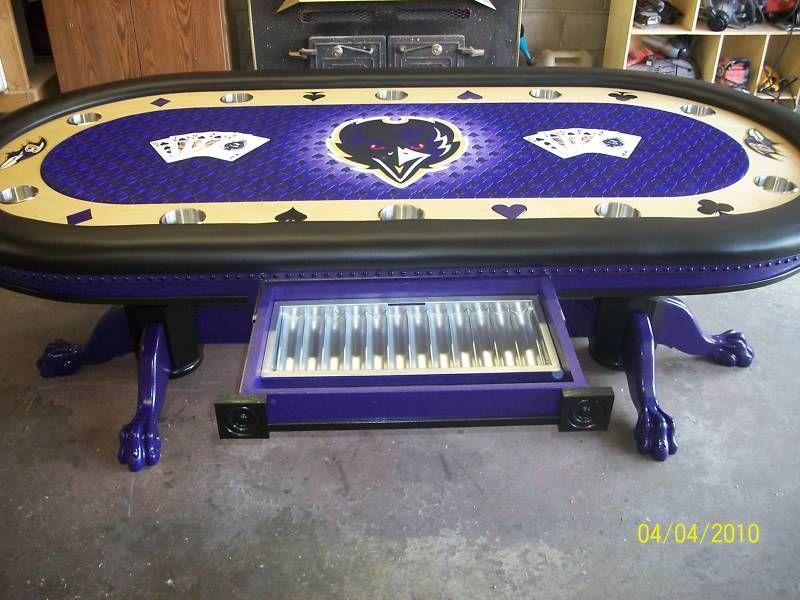 Baltimore Ravens Logo NFL Football Custom Felt Team Colors. Custom Poker  TablesRaven ...