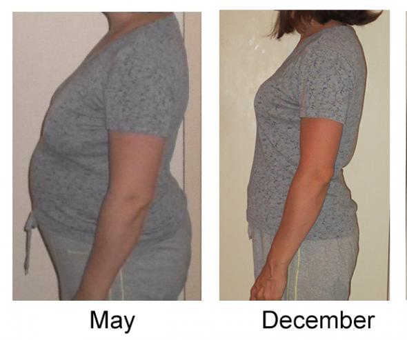 Quickest way to lose weight in 2 days