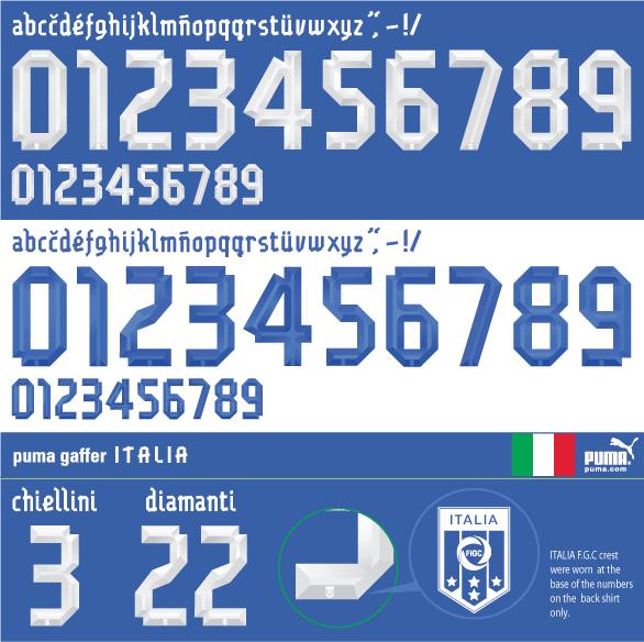 font puma italia 2018