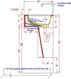 Ada Kitchen Sink Requirements Ada Guidelines Pinterest Diy Kitchen Sinks