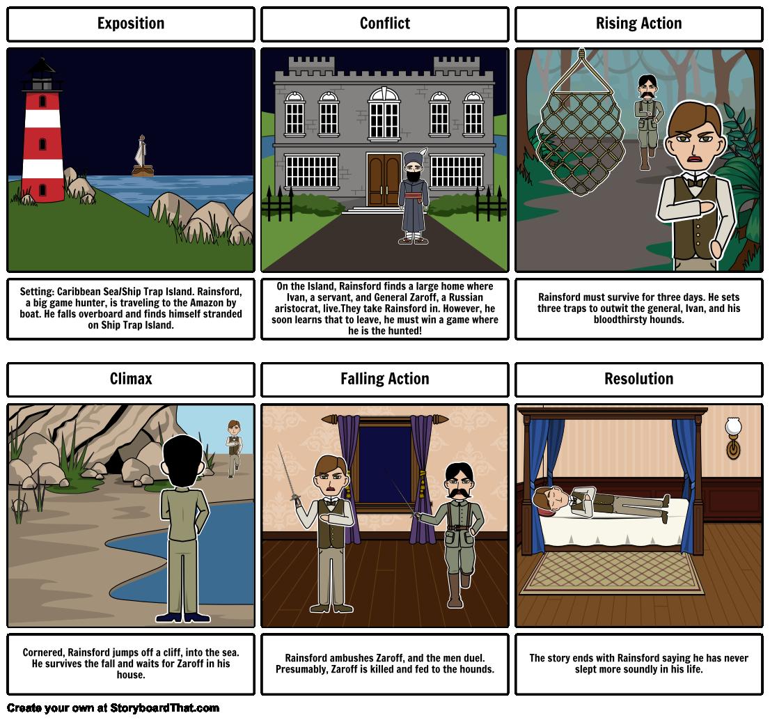 The Most Dangerous Game Teacher Guide And Student Activities Plot Diagram Teacher Guides Dangerous Games