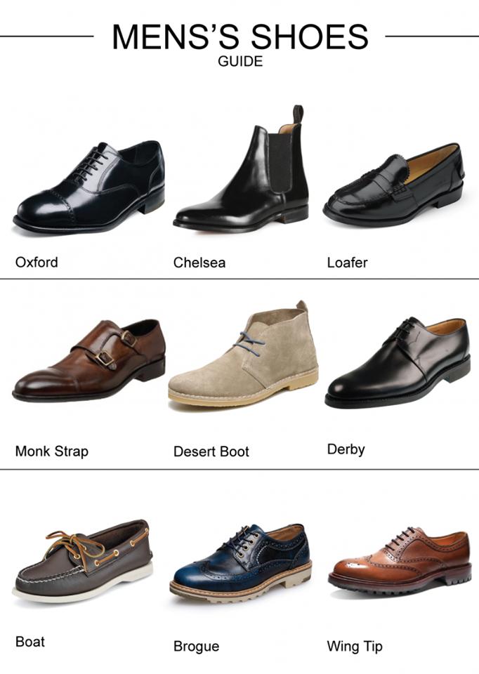 Vocabulary: shoes | Mens fashion shoes