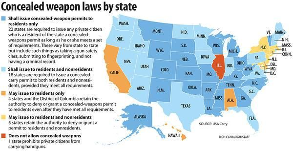 Concealed weapon laws by state full 600 Need to know