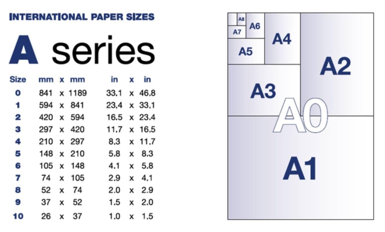 Pin By Anita Gallagher On Working Artist In 2021 Card Sizes Box Template Printable Envelope Size Chart