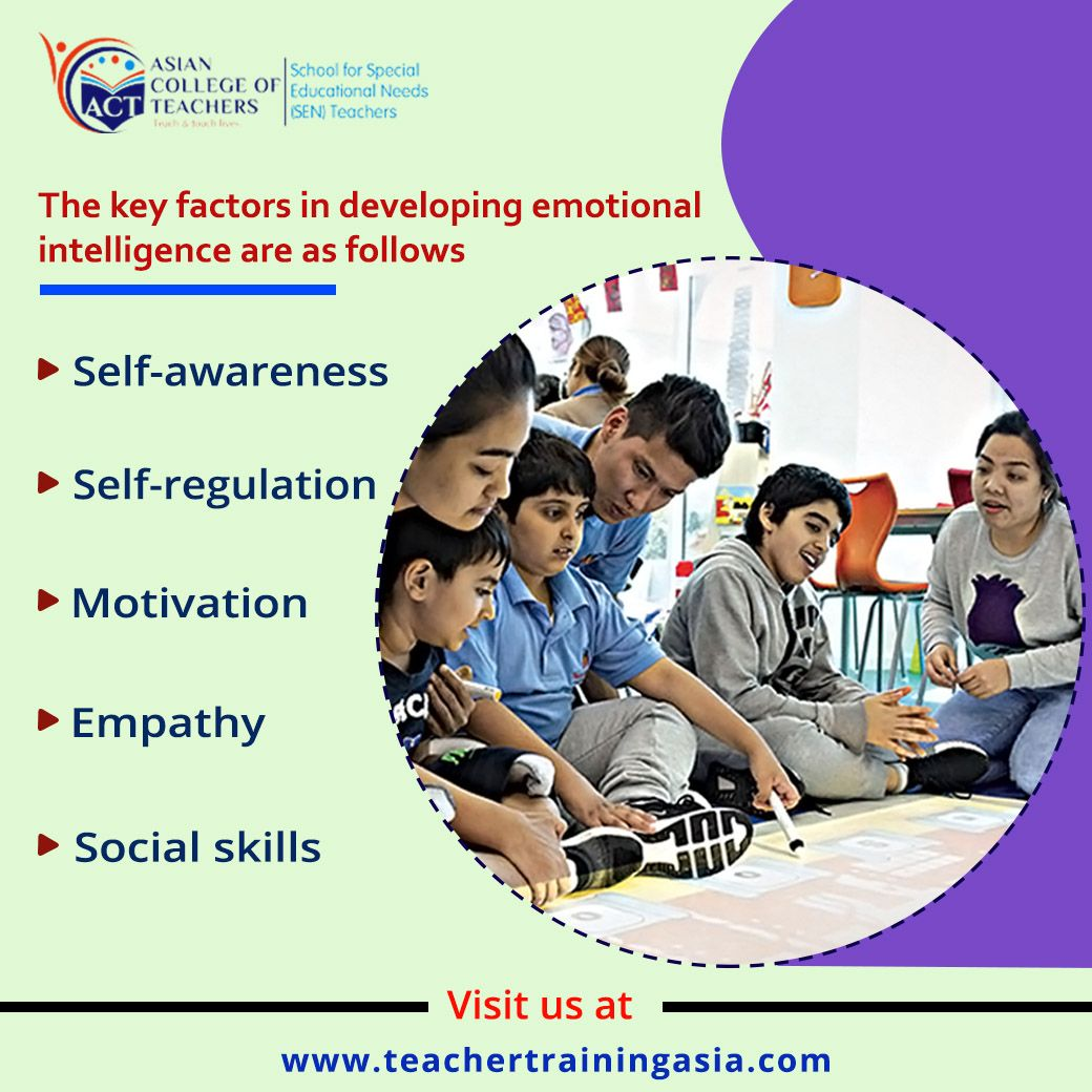 The Key Factors In Developing Emotional Intelligence Special Education Courses Special Education Emotional Intelligence Developing future ready classroom with