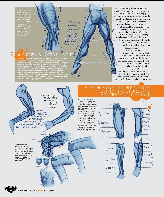 Imagine FX bookazine 28 sampler | Anatomy | Pinterest | Future ...
