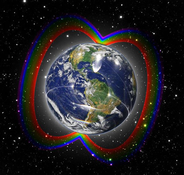 Rainbow Bridge Around Earth Global Unification Rainbow Bridge Earth Course In Miracles