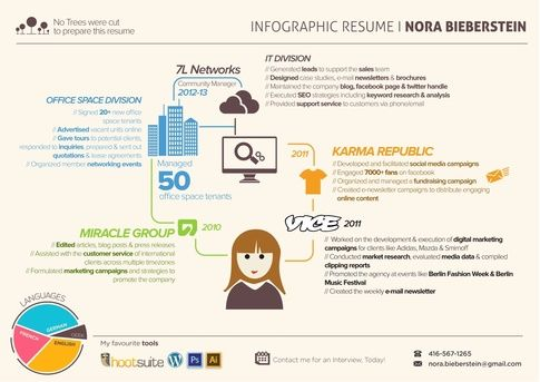 What S The Best Looking Cv You Ve Ever Seen Quora Here S Another Great Infographic Resume If You Nee Creative Resume Resume