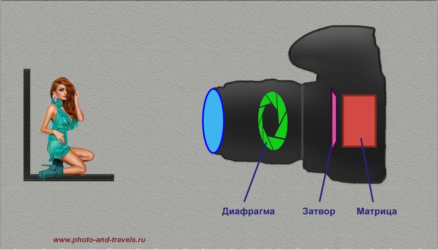 методы следует ли давить шум в фотоаппарате известных процессоров для