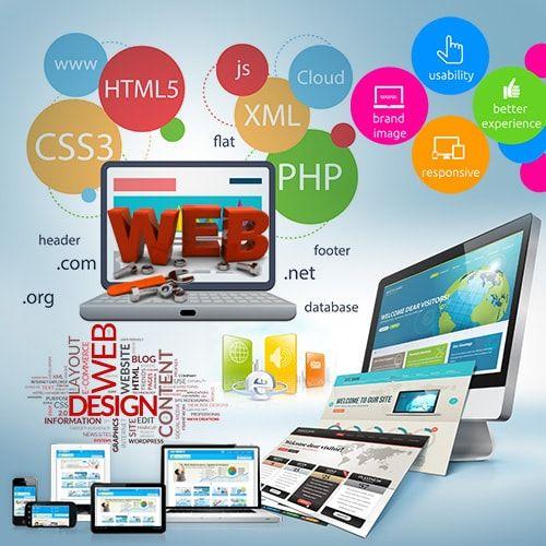 Website Designing And Development Web Design Business Website Design Professional Web Design