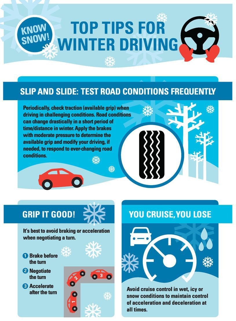 Bridgestone Americas Inc Winter Driving Infographic Winter Driving Winter Driving Tips Safe Driving Tips