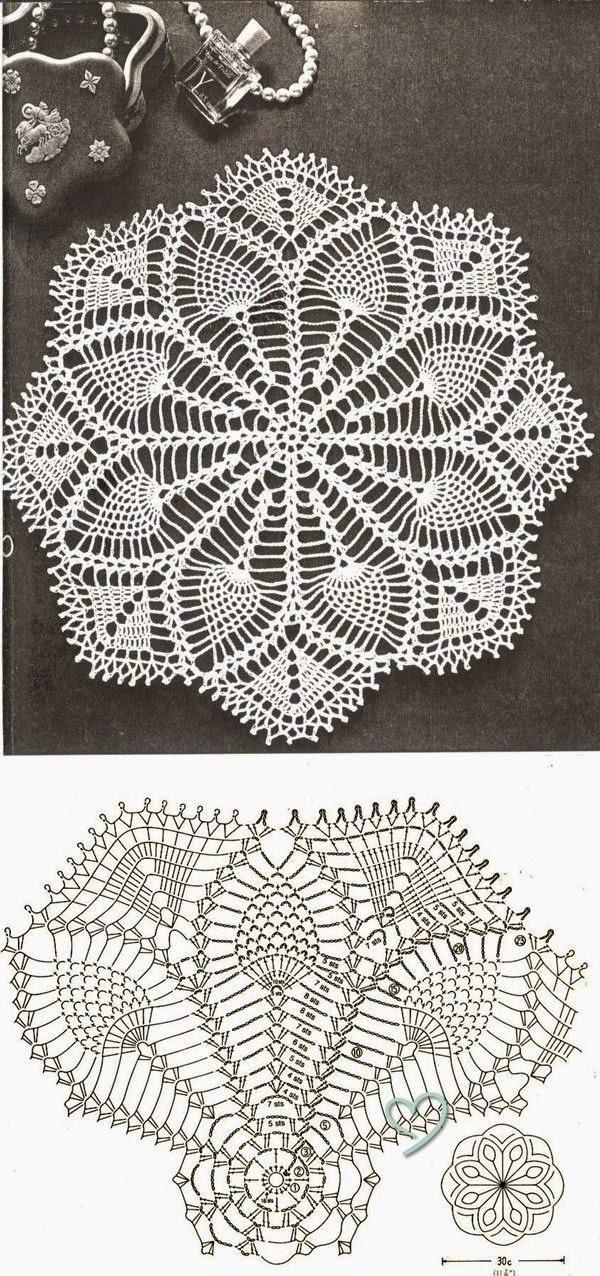 Carpetas a crochet | Deckchen, Häkelschrift und Häkeln anleitung