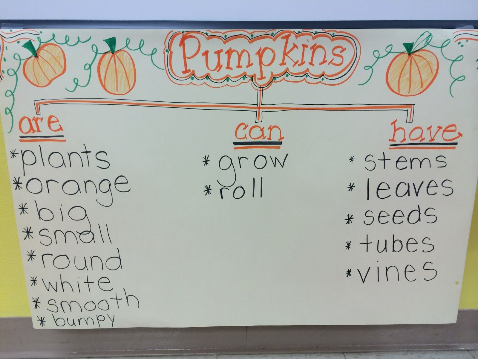 Pumpkin Writing Chart Are Can Have