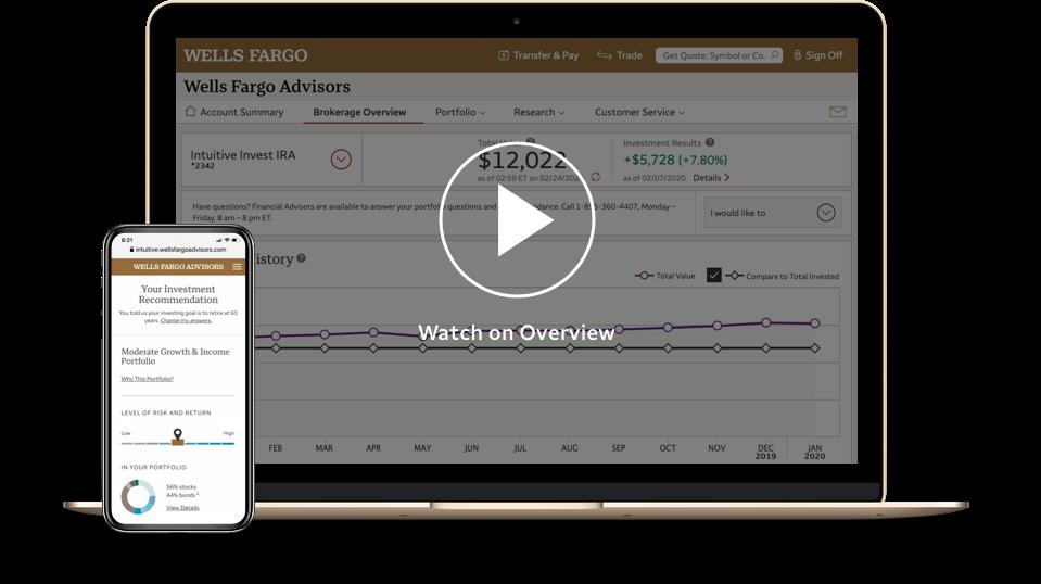 Intuitive Investor Wells Fargo Advisors in 2020