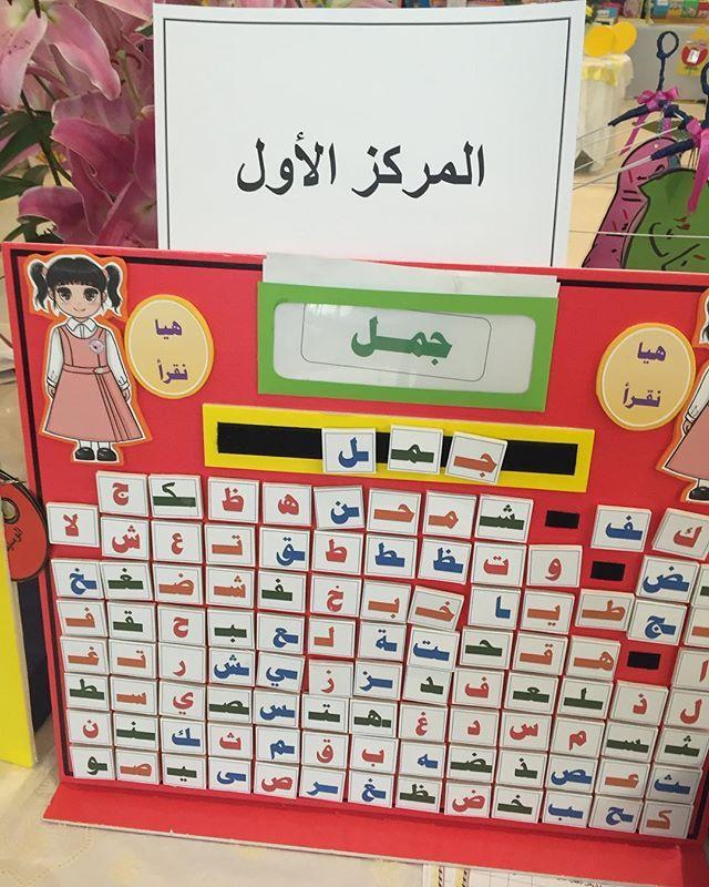 الف مبروك ل روضة الشفاء Ashifaa Primary School بحصولها على المركز الاول في معرض الوسائل التعليمية المقام في روضة Apprendre L Arabe Langue Arabe Education
