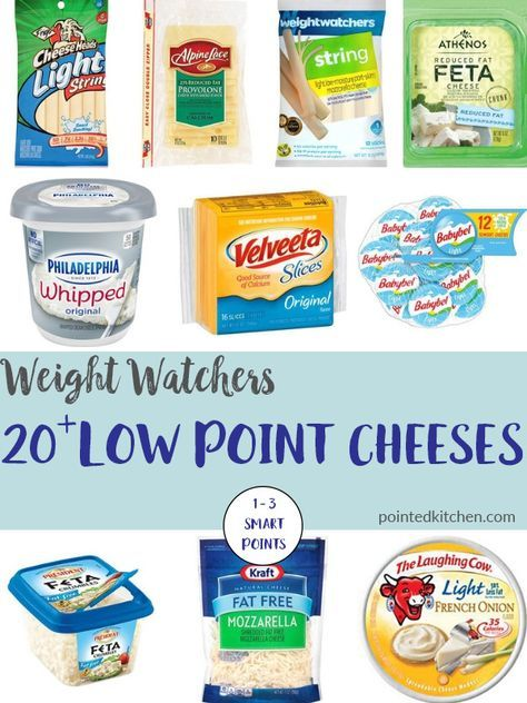 Crave cheese but also on Weight Watchers? Well, you will love this list of over 20 Low Point Cheeses. Each cheese is listed with its point value and they are all 1 - 3 Smart Points on Weight Watchers Freestyle Flex plan. #weightwatchers #weightwatcherswithpoints #weightwatchersfamilyfavourites #weightwatcherscheats #weightwatcherssnacks #weightwatcherscheese #weightwatcherstreats #smartpoints #lowpointfoods #weightwatchersfreestyle #weightwatchersflex