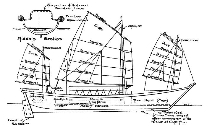 Error 403 Sailing Ships Ship Brig