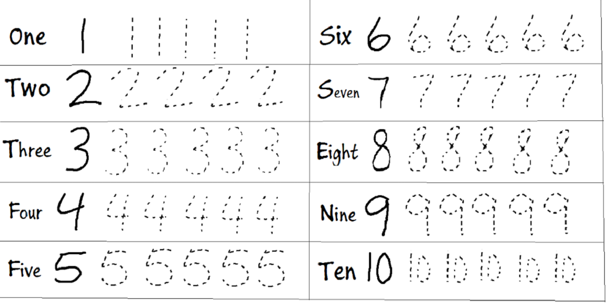 Traceable Numbers 1-10 Worksheets to Print | Kindergarten ...