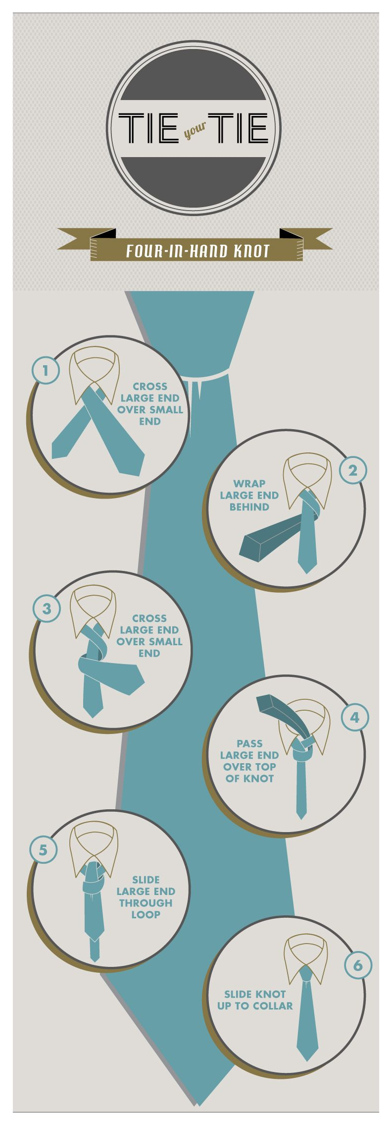 A graphic explaining the steps for tying a standard tie knot a graphic explaining the steps for tying a standard tie knot originally created for a ccuart Images