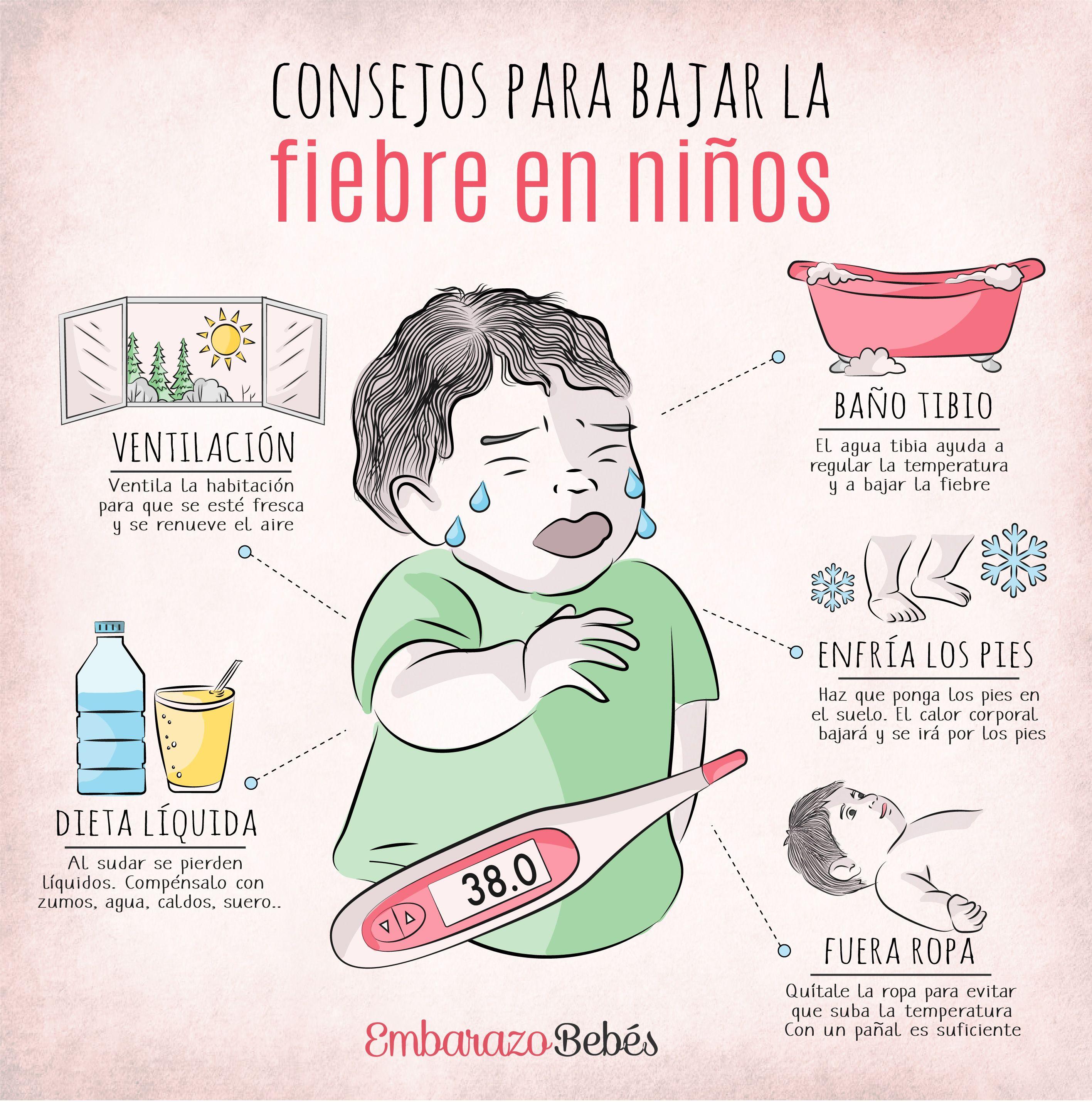 Fiebre En Niños Y Bebés Fiebre En Niños Cuidados De Bebes Educación Del Bebé