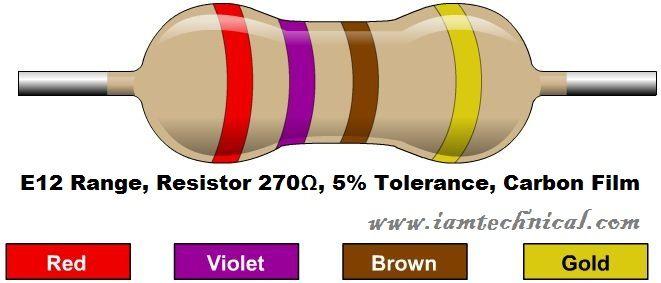 270 Ohm Resistor Color Code Resistor Pinterest - resistor color code chart