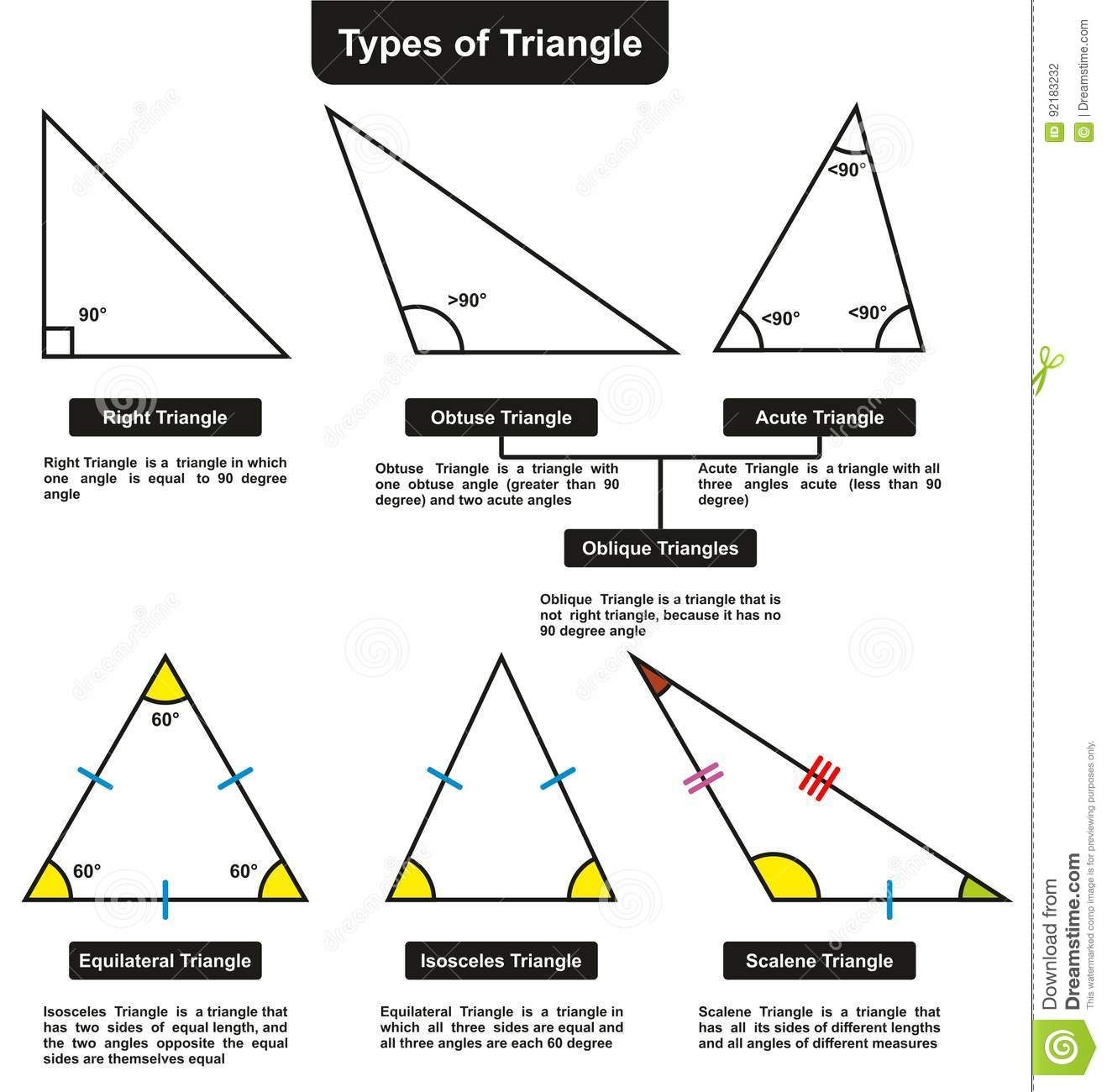 Types Of Triangle Different Types Of Triangles Science Education Acute Triangle
