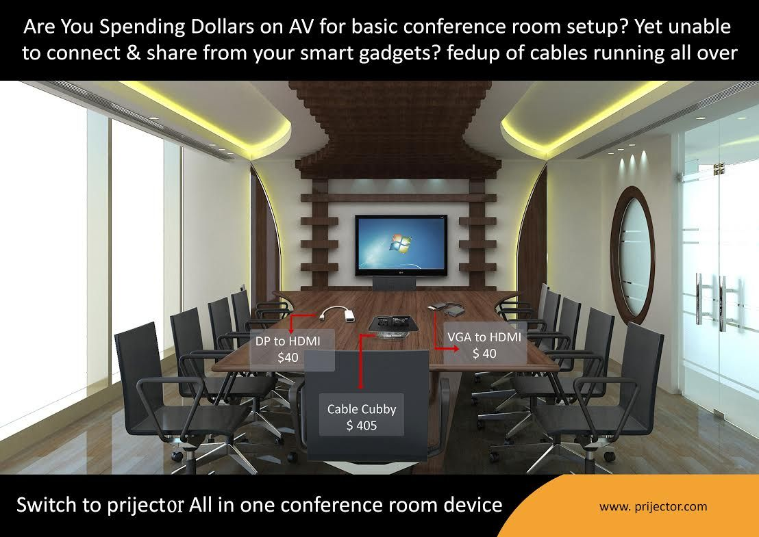 Prijector A Meeting Room Device For All Conference Rooms A Device