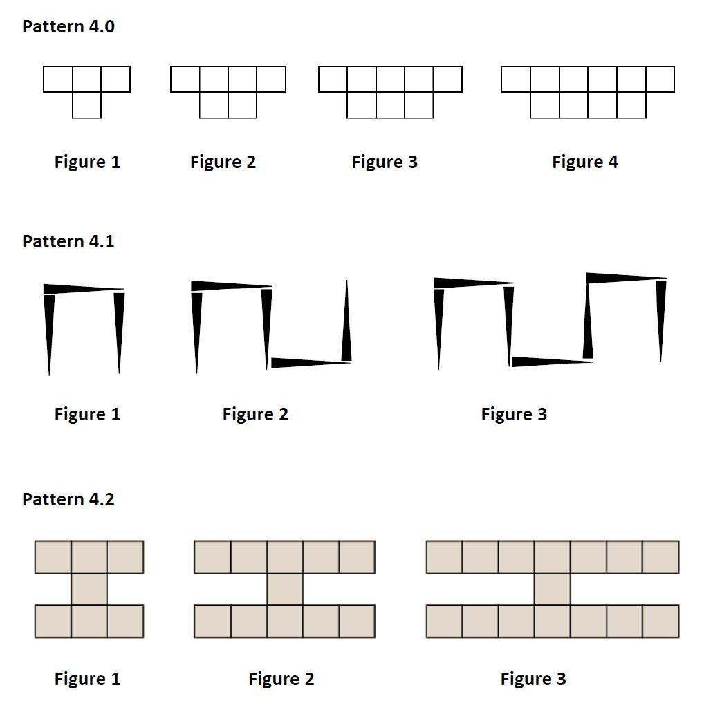 Pattern 4 Math Tasks Challenges Problem Solving