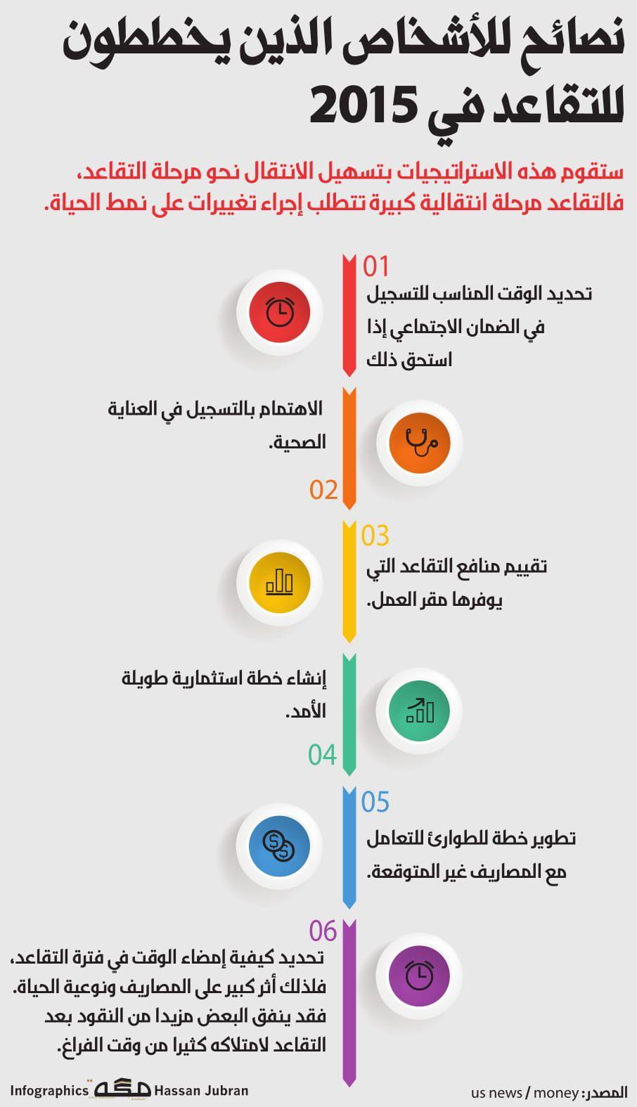 نصائح للأشخاص الذين يخططون للتقاعد في 2015 صحيفة مكة انفوجرافيك توظيف Infographic Makkah Map