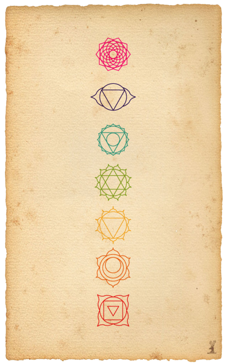 The 7 Chakras Symbols Pinterest Chakras Symbols And Tattoo