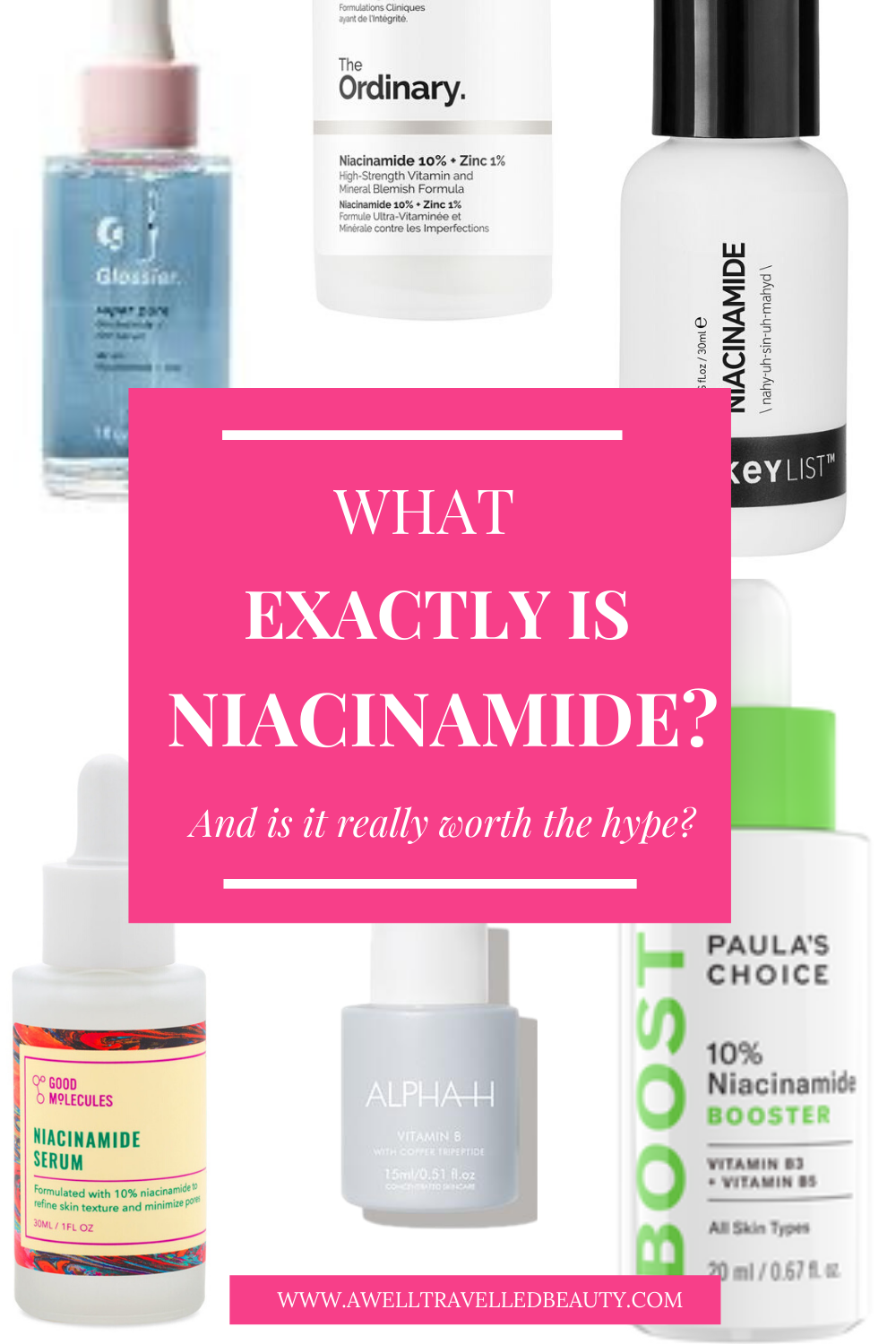 Beauty Hero Niacinamide A Well Travelled Beauty in 2020