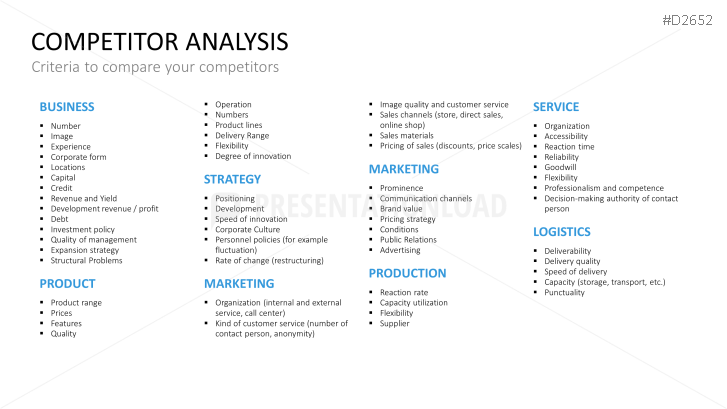 Competitor Analysis Powerpoint Template  Biz