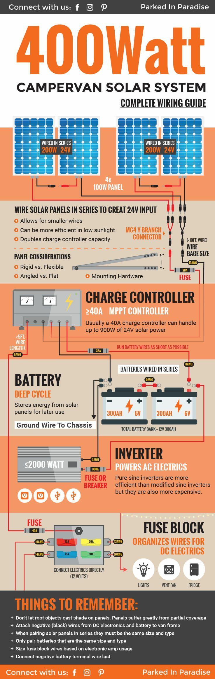 Solar Calculator And Diy Wiring Diagrams