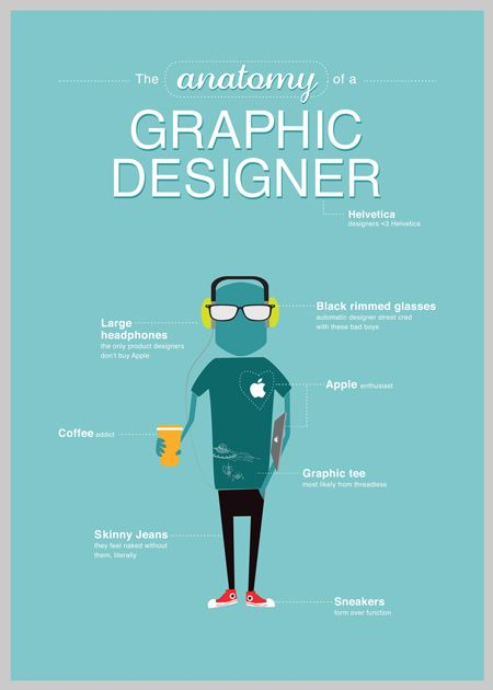 40 funny posters about graphic designers | namaste ...