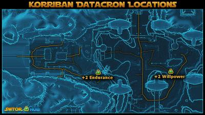 Datacron Hutta