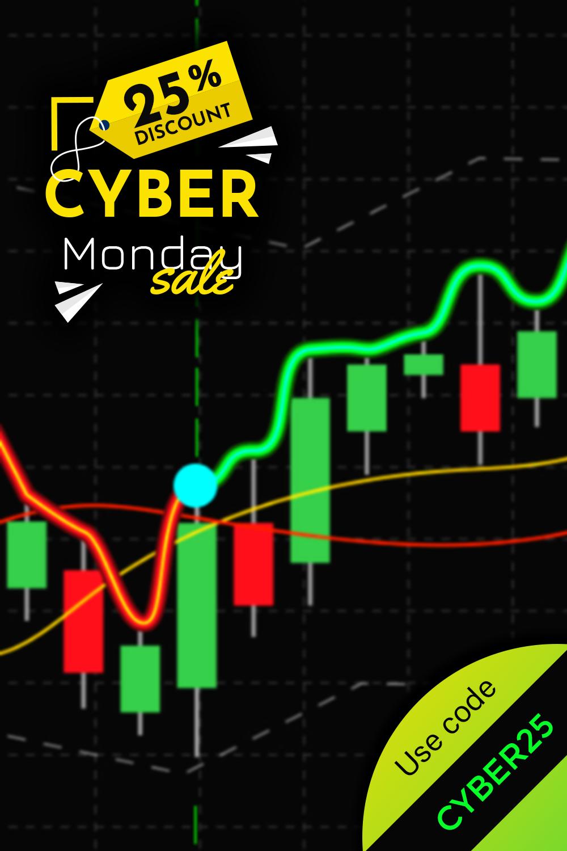 Velocity Finder Neural Trader With Best Forex Trading Strategies Wetalktrade Forex Trading Forex Trading Strategies Trading Strategies