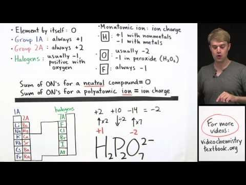 How To Calculate Oxidation Number Practice Problems Youtube