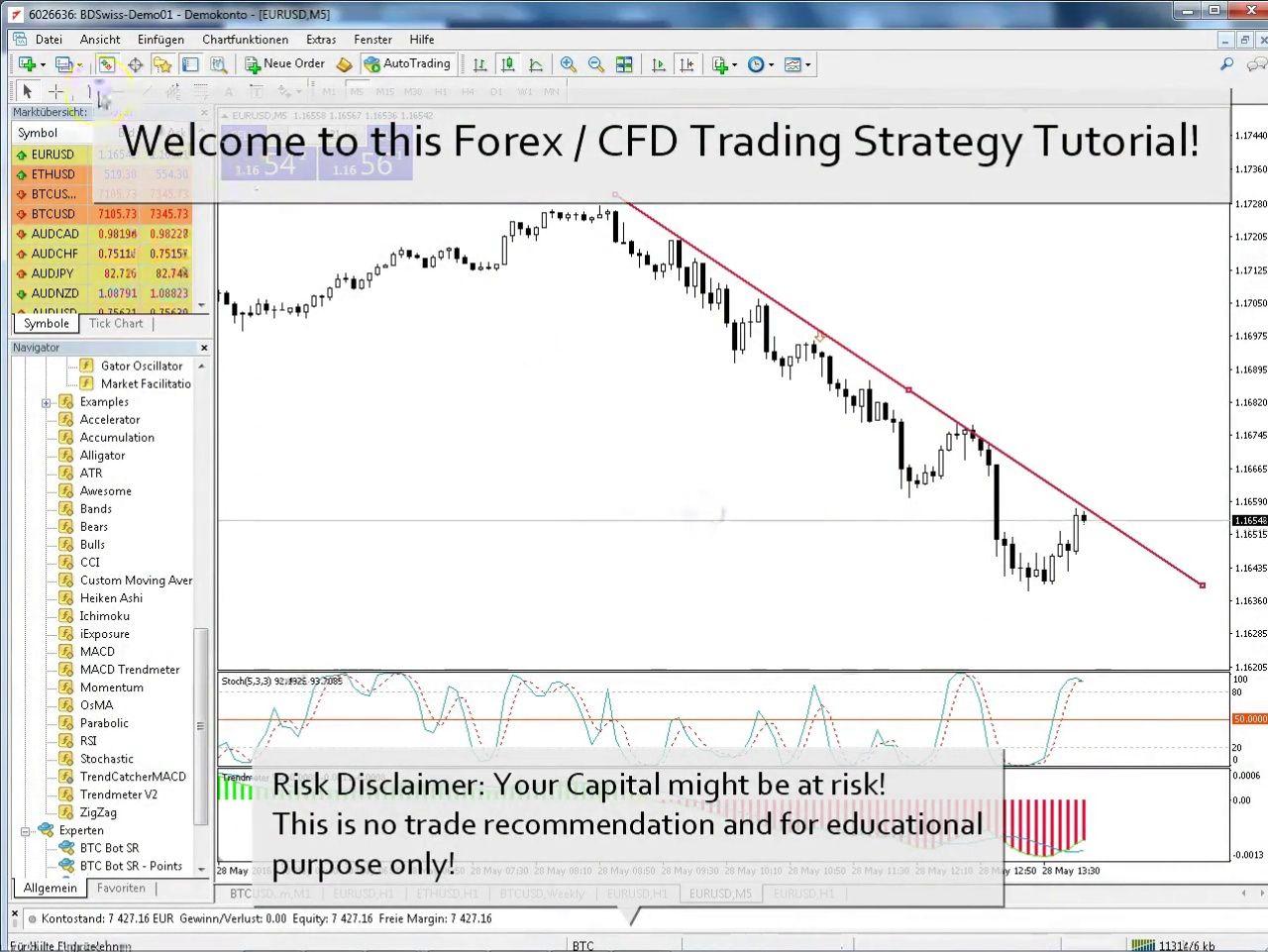cfd trading tipps bitcoin trading platform 2021